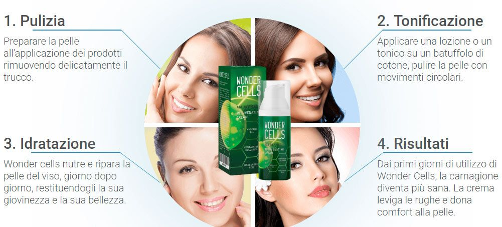 come utilizzare wonder cells